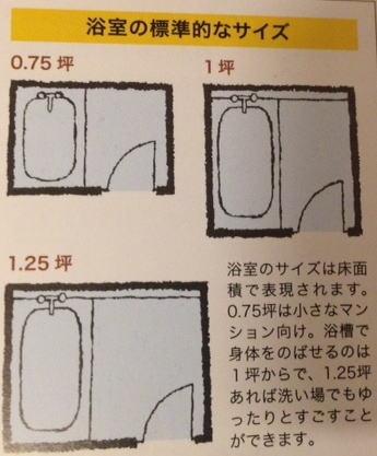 浴室のレイアウト