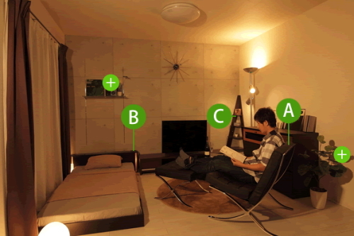 家具の選び方