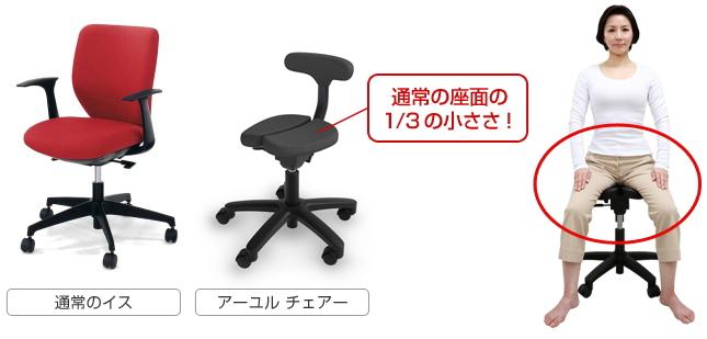 骨盤矯正椅子、腰痛